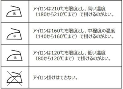 旧洗濯絵表示(2016年12月以前の衣類の洗濯絵表示)