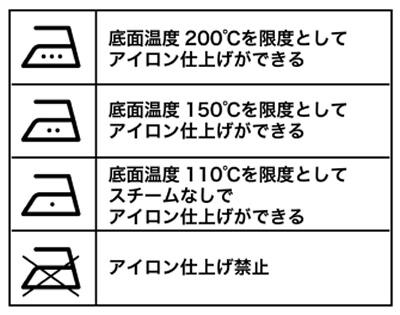新洗濯絵表示(2016年12月以降の衣類の洗濯絵表示)