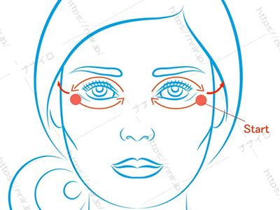 目元寝る前おすすめマッサージ アレルギー 目の腫れ