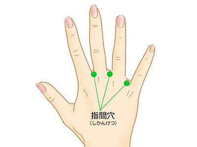 指間穴 背中の肉 落とす 方法