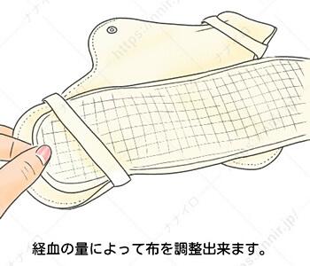 ホルダー型布ナプキン 布ナプキン 効果